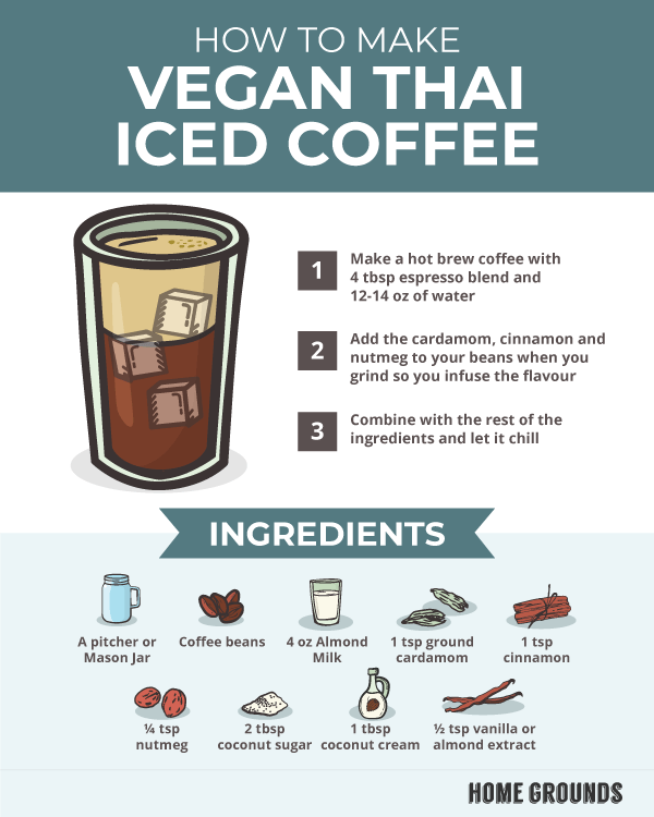 How To Make Vegan Thai Iced Coffee