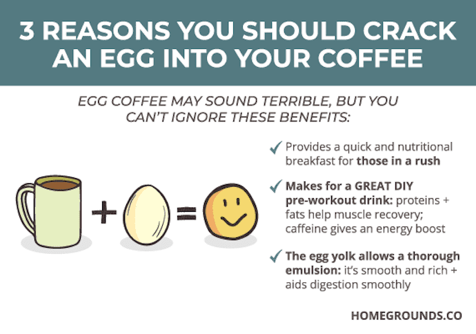 benefits of adding egg in coffee