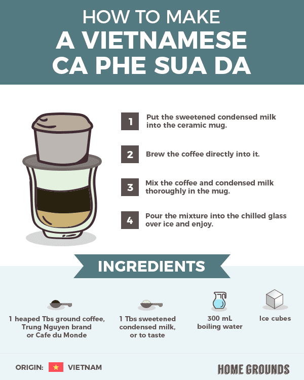 how to make vietnamese coffee caphe sua da