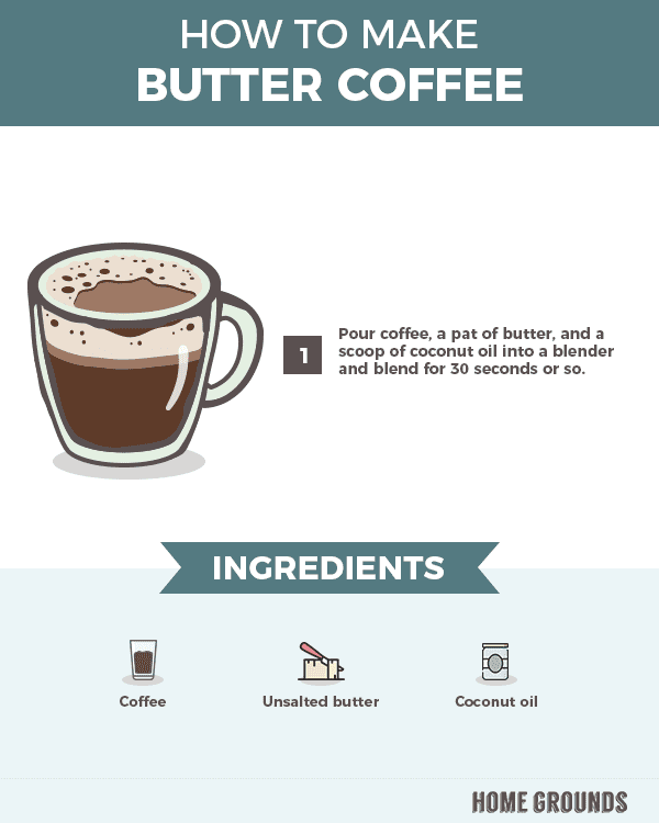 instructions on how to make butter coffee