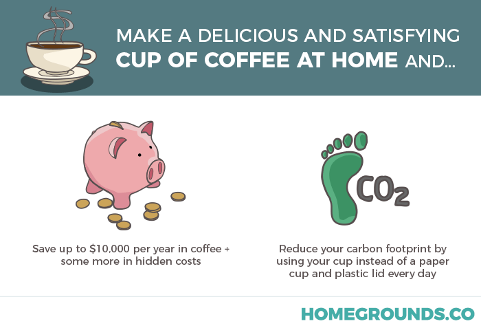 An image showing the difference between making coffee at home and buying coffee from stores
