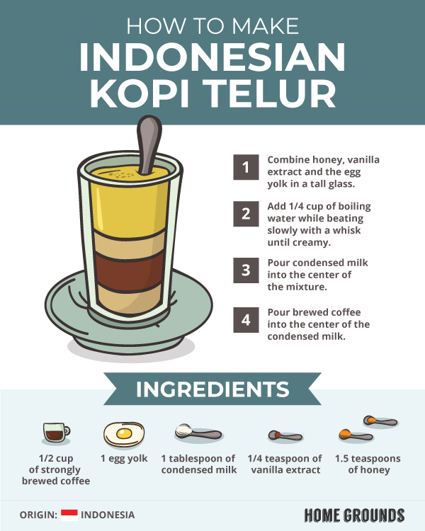 Indonesian Kopi Telur recipe