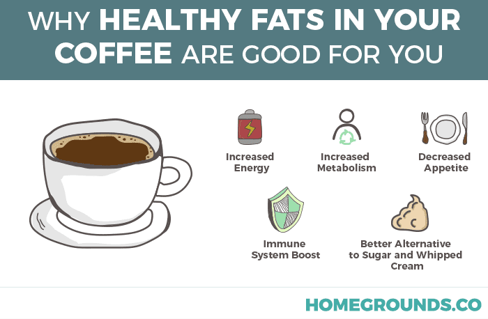 benefits of healthy fats in coffee