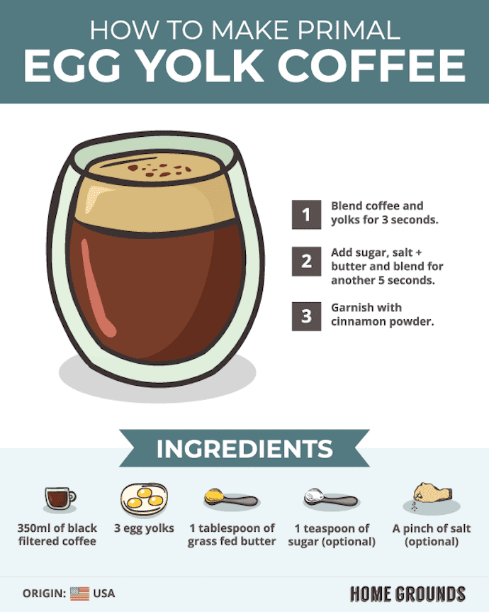 how to make primal egg coffee
