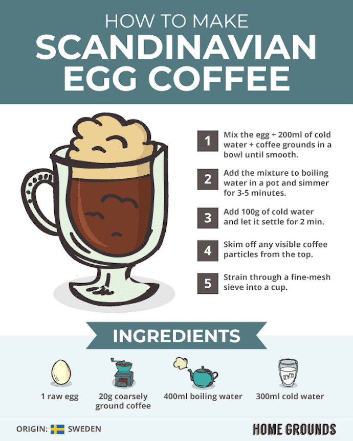 how to make scandiniavian egg coffee
