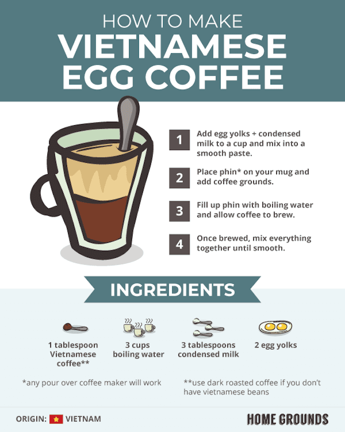 how to make vietnamese egg coffee instructions