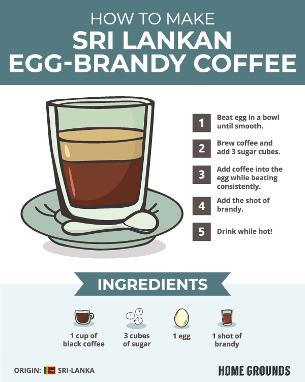 sri lankan brandy egg coffee recipe graphic