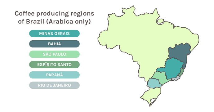 Map Of Brazil's Coffee Producing Regions