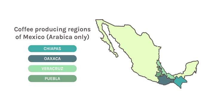 Map Of Mexico's Coffee Producing Regions