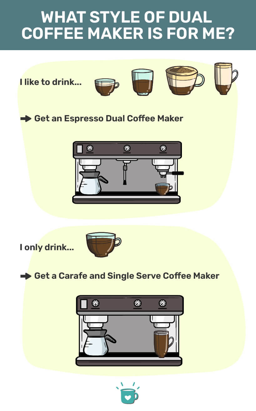 the best dual coffee maker