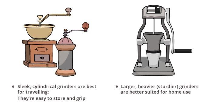 2 types of grinder