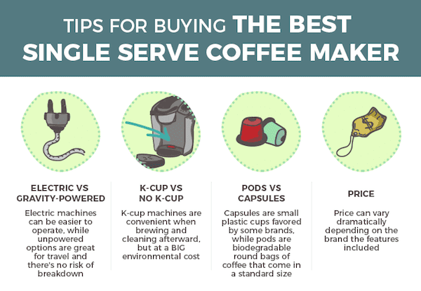 guide in buying the best single serve coffee maker