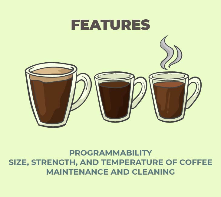 What user friendly features your coffee machine have?