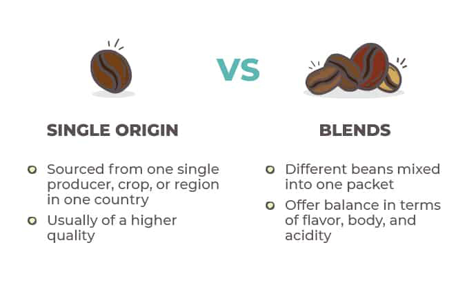 Single origin v Blend