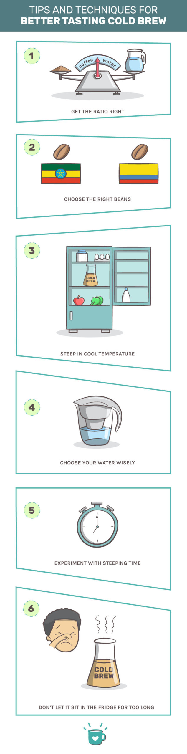 infographic about tips and techniques to make cold brew