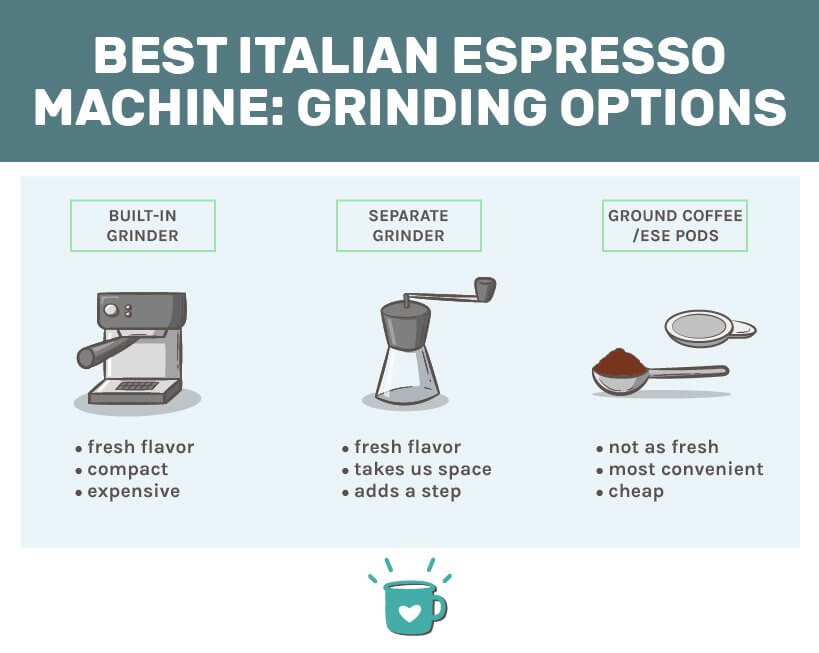 best italian espresso machine: grinding options