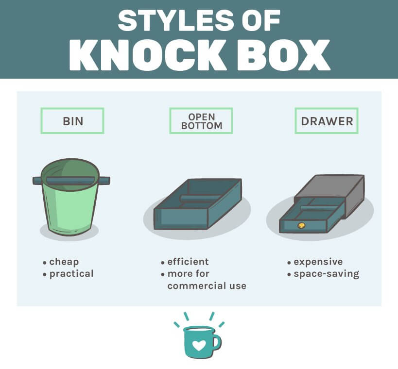Choosing a style for the best espresso knock box