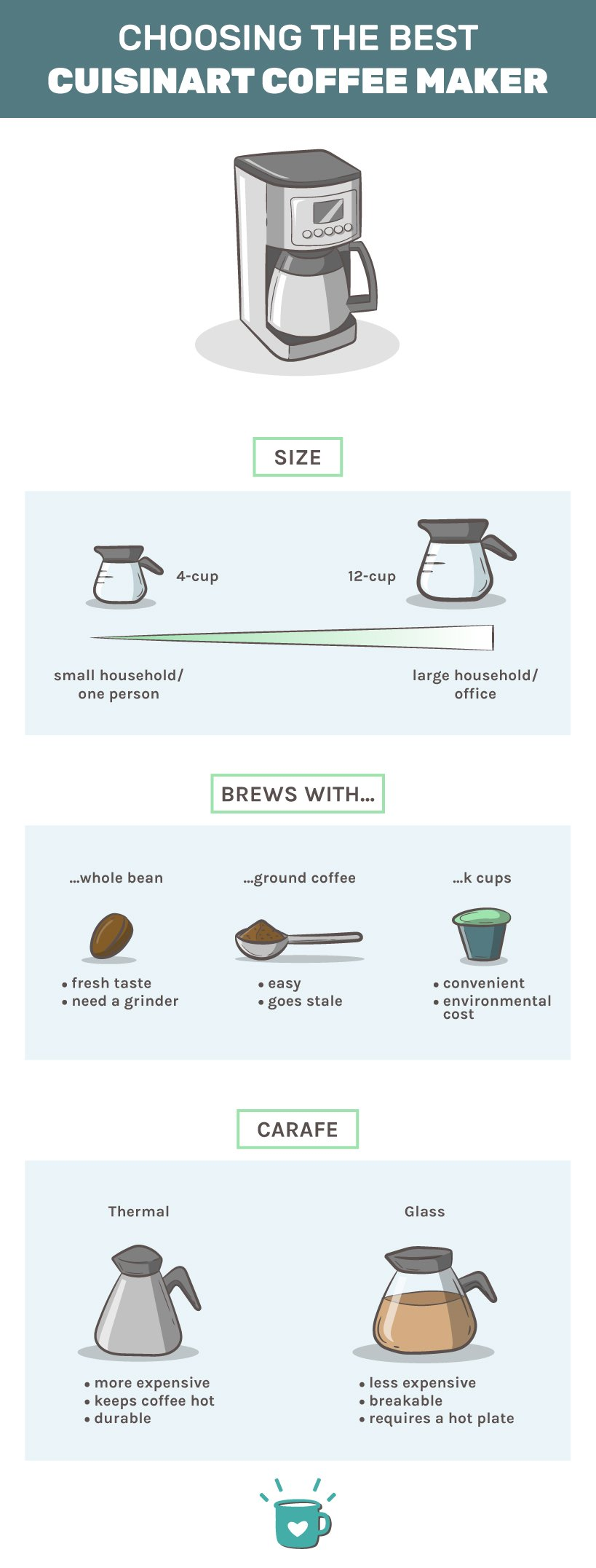 choosing a cuisinart coffee maker
