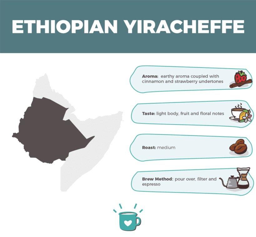 ethiopian yiracheffe