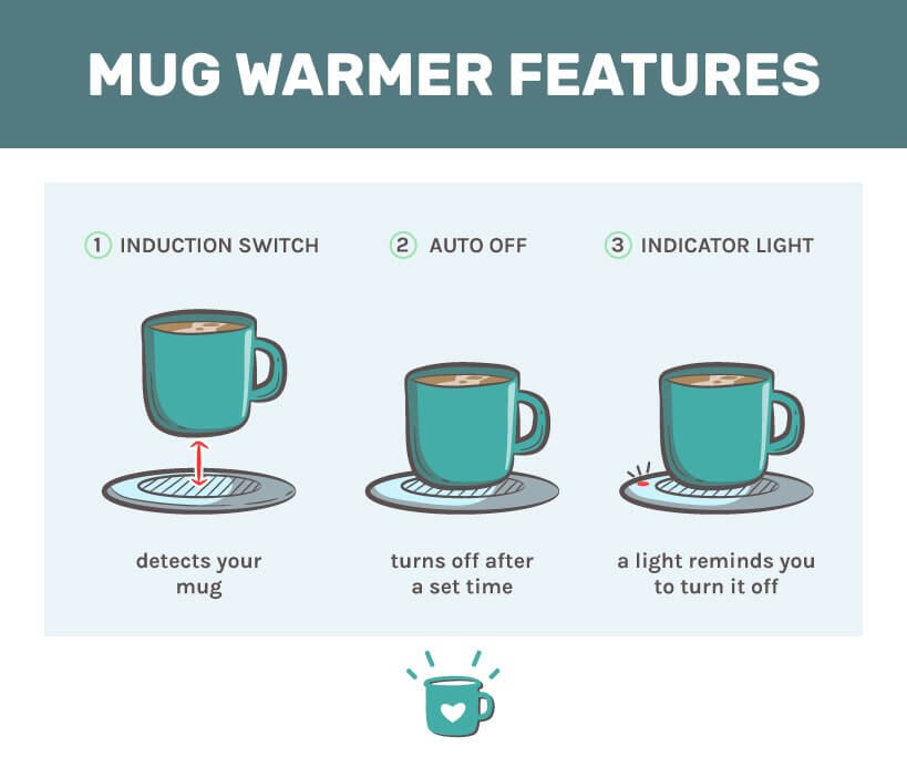 features of the best mug warmer