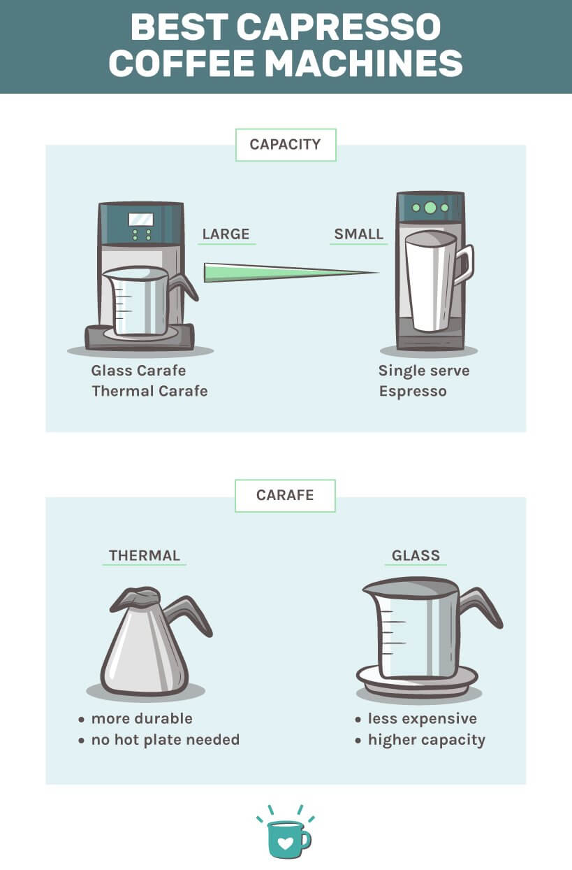 best capresso coffee machines