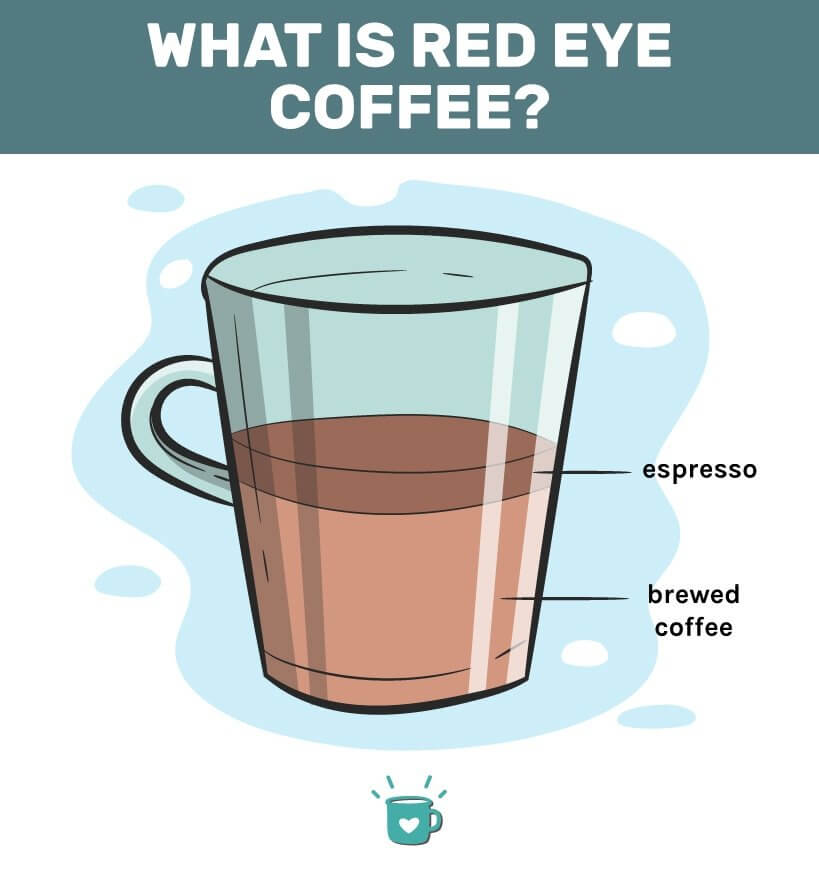 what is red eyed coffee