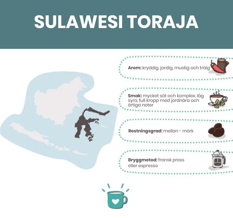 SulawesiTorajaCoffee