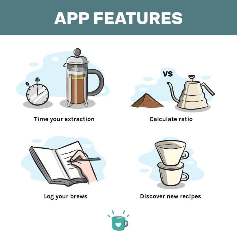 best coffee apps