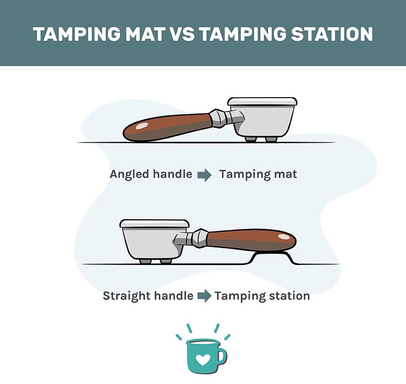 tamping mat vs tamping station