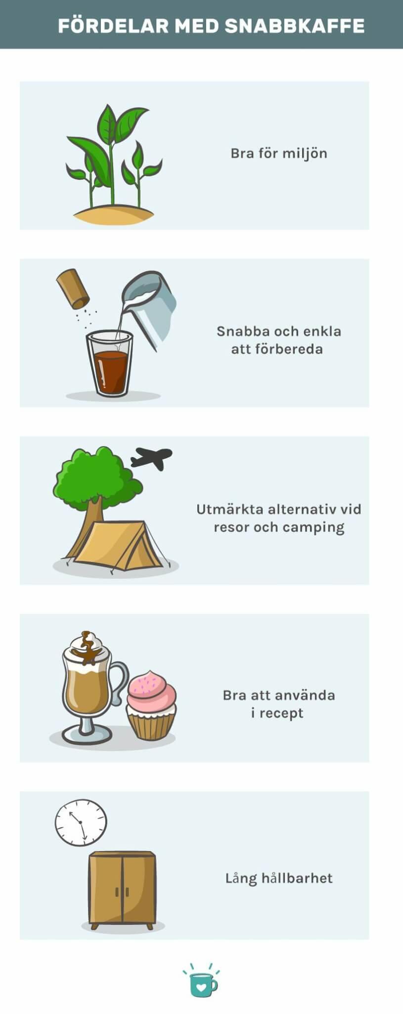 Fördelar Med Snabb kaffe