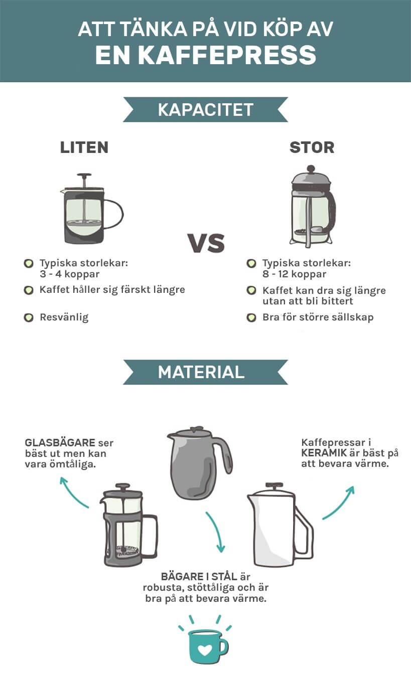 Att Tänka På Vid Köp Av En Kaffepress