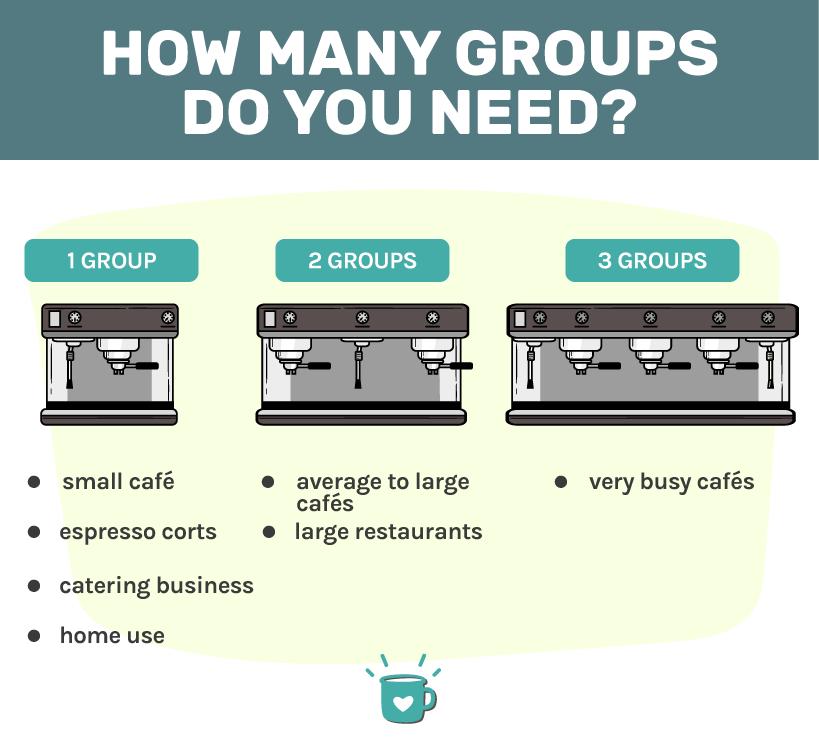 La Cimbali Espresso Machine group heads