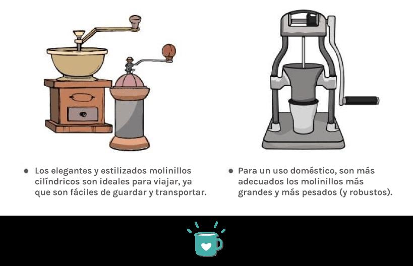 Best-Manual-Coffee-Grinder-Illustrations_2