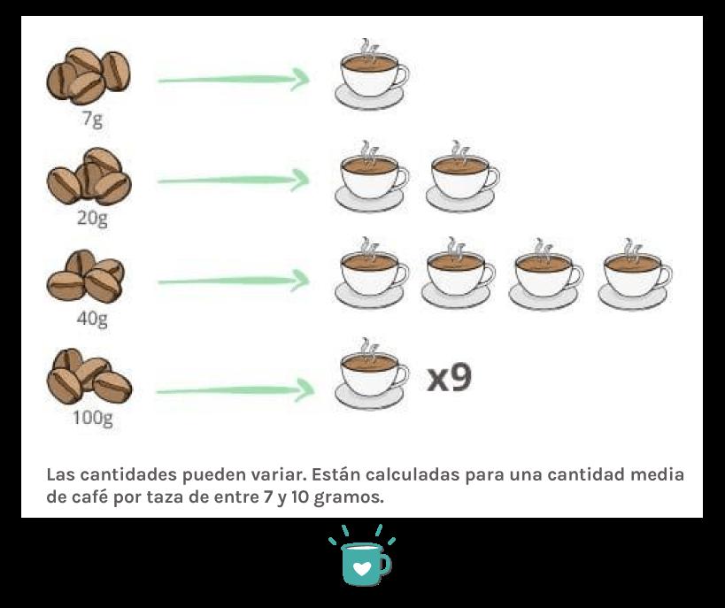 Best-Manual-Coffee-Grinder-Illustrations_3